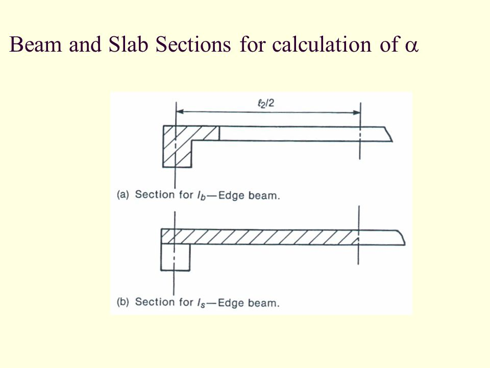 Beam and Slab Sections for calculation of