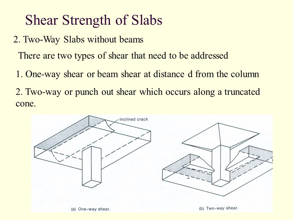 Shear Strength of Slabs There are two types of shear that need to be addressed 2.