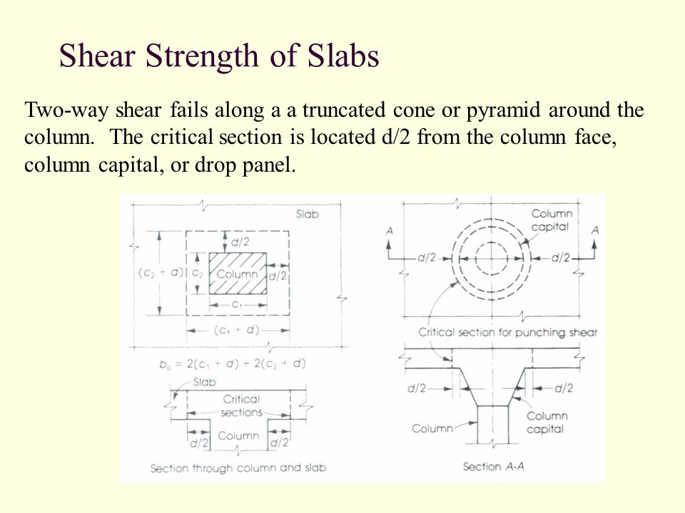Shear Strength of Slabs Two-way shear fails along a a truncated cone or pyramid around the column.