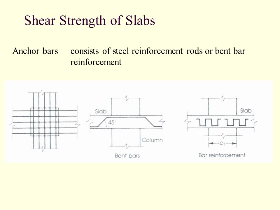 Shear Strength of Slabs Anchor barsconsists of steel reinforcement rods or bent bar reinforcement