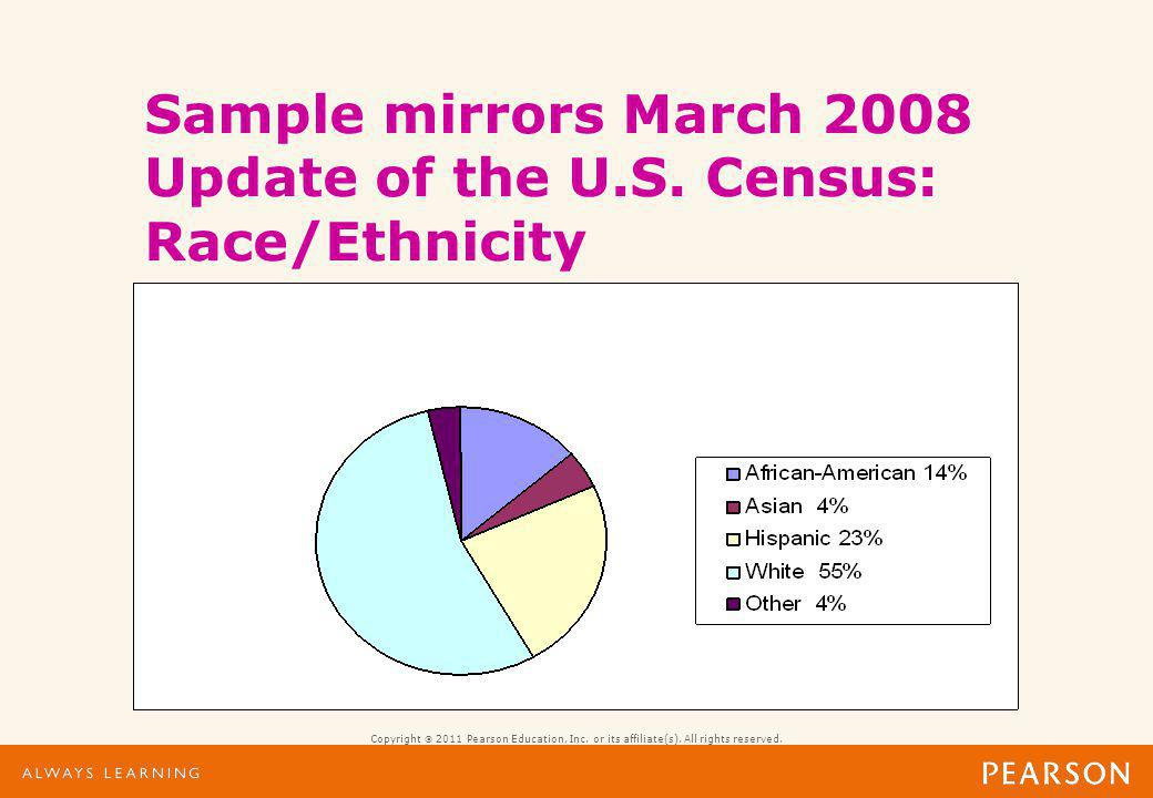 Copyright 2011 Pearson Education, Inc. or its affiliate(s). All rights reserved. Sample mirrors March 2008 Update of the U.S. Census: Race/Ethnicity