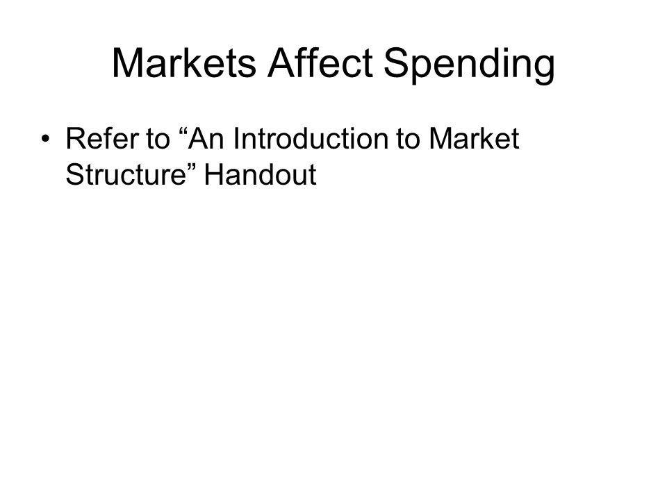 Markets Affect Spending Refer to An Introduction to Market Structure Handout
