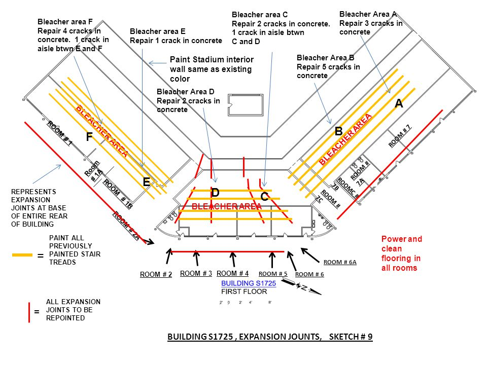 ROOM # 5 BUILDING S1725, EXPANSION JOUNTS, SKETCH # 9 ROOM # 1 Room # 1A ROOM # 1B ROOM # 2 ROOM # 2A ROOM # 3ROOM # 4 ROOM # 6 ROOM # 6A ROOM # 7 ROOM # 7A ROOMC # 7B ROOM # 7C BLEACHER AREA = ALL EXPANSION JOINTS TO BE REPOINTED PAINT ALL PREVIOUSLY PAINTED STAIR TREADS = REPRESENTS EXPANSION JOINTS AT BASE OF ENTIRE REAR OF BUILDING Paint Stadium interior wall same as existing color Power and clean flooring in all rooms Bleacher area F Repair 4 cracks in concrete.