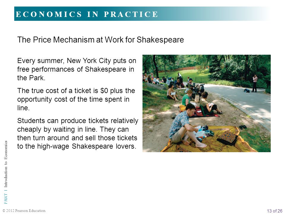 13 of 26 PART I Introduction to Economics © 2012 Pearson Education Every summer, New York City puts on free performances of Shakespeare in the Park.