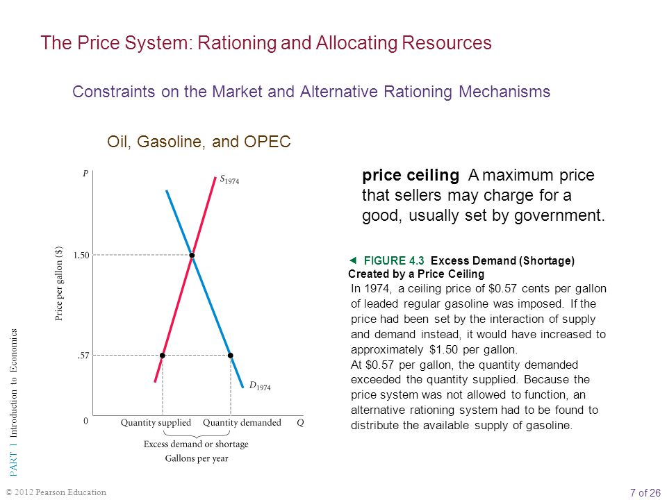 7 of 26 PART I Introduction to Economics © 2012 Pearson Education price ceiling A maximum price that sellers may charge for a good, usually set by government.