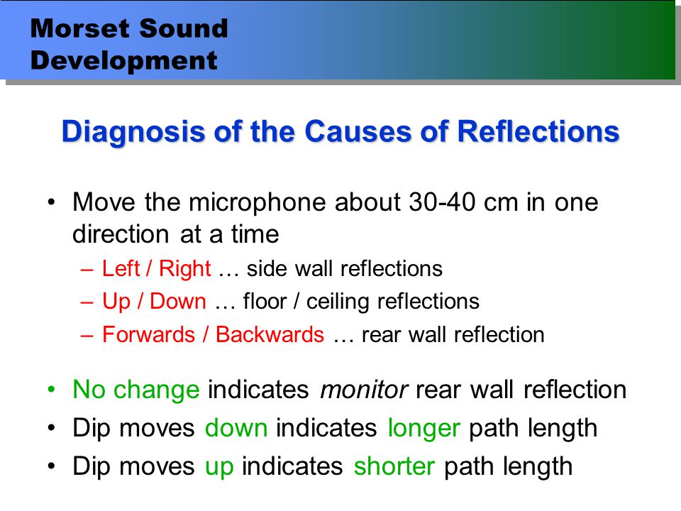 Morset Sound Development Diagnosis of the Causes of Reflections Move the microphone about cm in one direction at a time –Left / Right … side wall reflections –Up / Down … floor / ceiling reflections –Forwards / Backwards … rear wall reflection No change indicates monitor rear wall reflection Dip moves down indicates longer path length Dip moves up indicates shorter path length