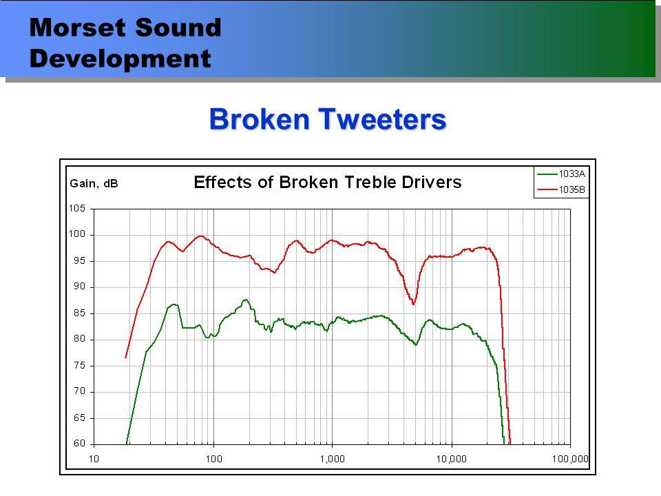 Morset Sound Development Broken Tweeters