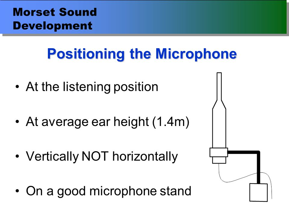 Morset Sound Development Why is the microphone angled at 90º
