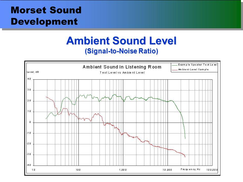 Morset Sound Development Typical Causes of Cancellations in Studios 3kHz – 5kHzCompression ceiling 1kHz – 3kHzMixing console 250 Hz – 1kHzFurniture, etc 70 Hz – 250Hz Floor Under 200HzRear wall of studio.
