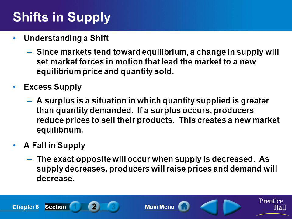 Chapter 6SectionMain Menu Shifts in Supply Understanding a Shift –Since markets tend toward equilibrium, a change in supply will set market forces in motion that lead the market to a new equilibrium price and quantity sold.