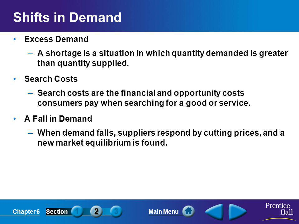 Chapter 6SectionMain Menu Shifts in Demand Excess Demand –A shortage is a situation in which quantity demanded is greater than quantity supplied.
