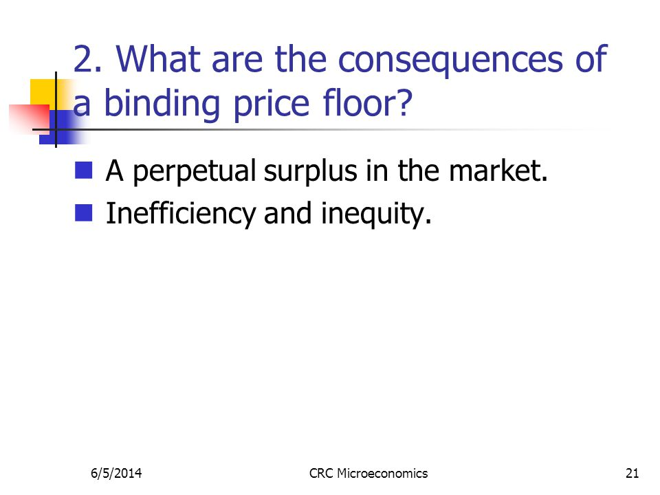6/5/2014CRC Microeconomics21 2. What are the consequences of a binding price floor? A perpetual surplus in the market. Inefficiency and inequity.