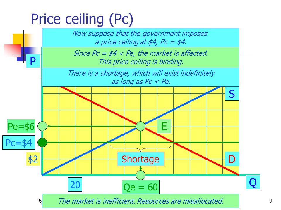 6/5/2014CRC Microeconomics40 b.