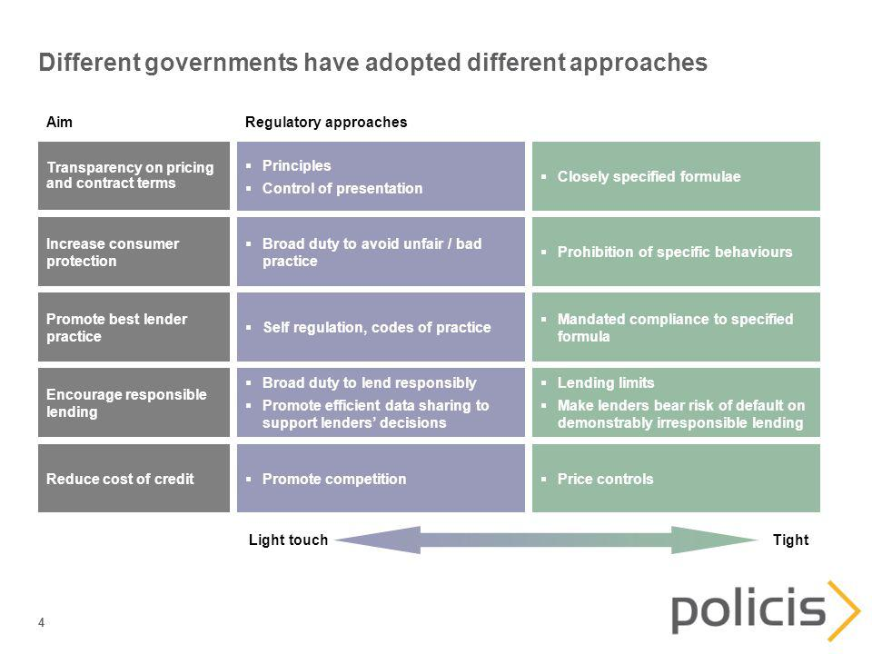 4 Different governments have adopted different approaches Increase consumer protection Prohibition of specific behaviours Broad duty to avoid unfair / bad practice Promote best lender practice Mandated compliance to specified formula Self regulation, codes of practice Encourage responsible lending Reduce cost of credit Promote competition Lending limits Make lenders bear risk of default on demonstrably irresponsible lending Broad duty to lend responsibly Promote efficient data sharing to support lenders decisions Price controls Transparency on pricing and contract terms Closely specified formulae Principles Control of presentation Light touchTight Aim Regulatory approaches