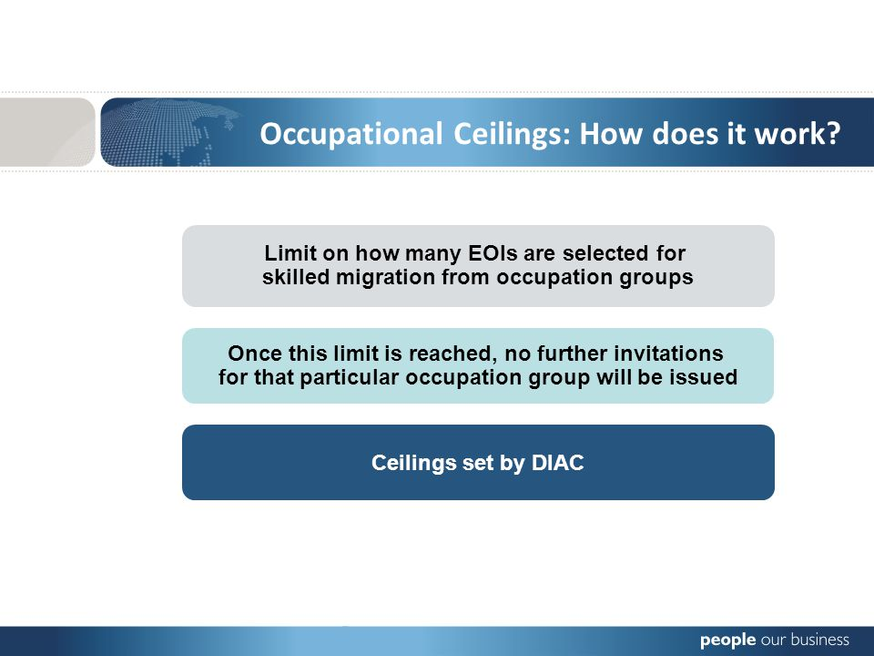 Occupational Ceilings: How does it work.