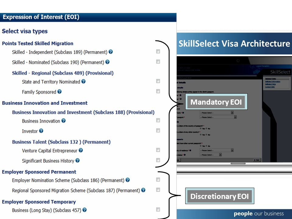 SkillSelect Visa Architecture Mandatory EOI Discretionary EOI