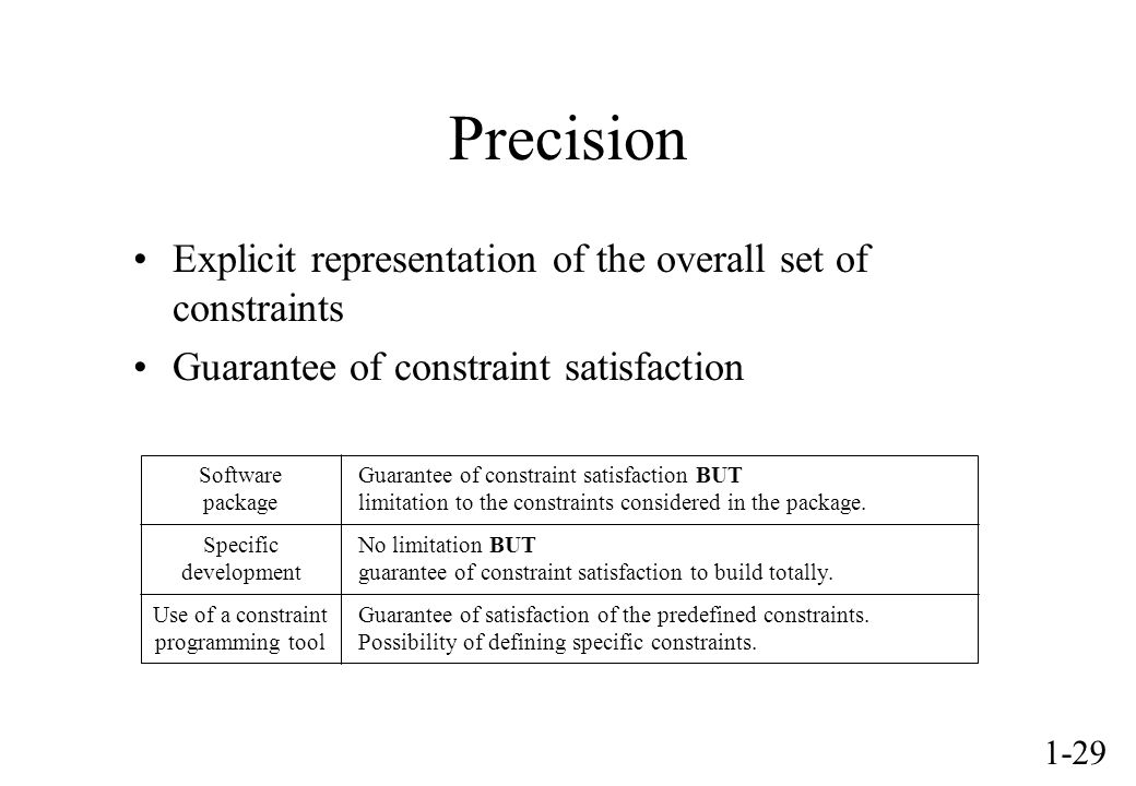 1-29 Precision Explicit representation of the overall set of constraints Guarantee of constraint satisfaction Software package Specific development Use of a constraint programming tool Guarantee of constraint satisfaction BUT limitation to the constraints considered in the package.