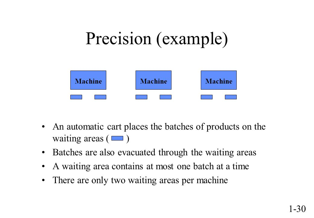 1-30 Precision (example) An automatic cart places the batches of products on the waiting areas ( ) Batches are also evacuated through the waiting areas A waiting area contains at most one batch at a time There are only two waiting areas per machine Machine