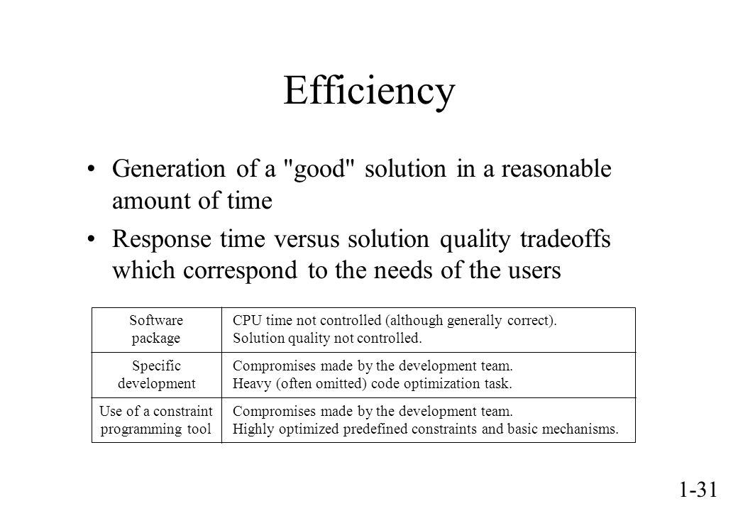 1-31 Efficiency Generation of a good solution in a reasonable amount of time Response time versus solution quality tradeoffs which correspond to the needs of the users Software package Specific development Use of a constraint programming tool CPU time not controlled (although generally correct).