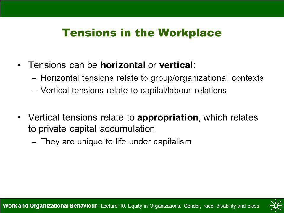 Work and Organizational Behaviour - Lecture 10: Equity in Organizations: Gender, race, disability and class Tensions in the Workplace Tensions can be