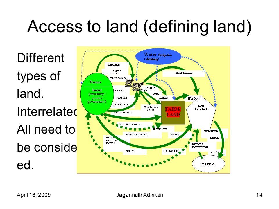 Access to land (defining land) April 16, 2009Jagannath Adhikari14 Different types of land.
