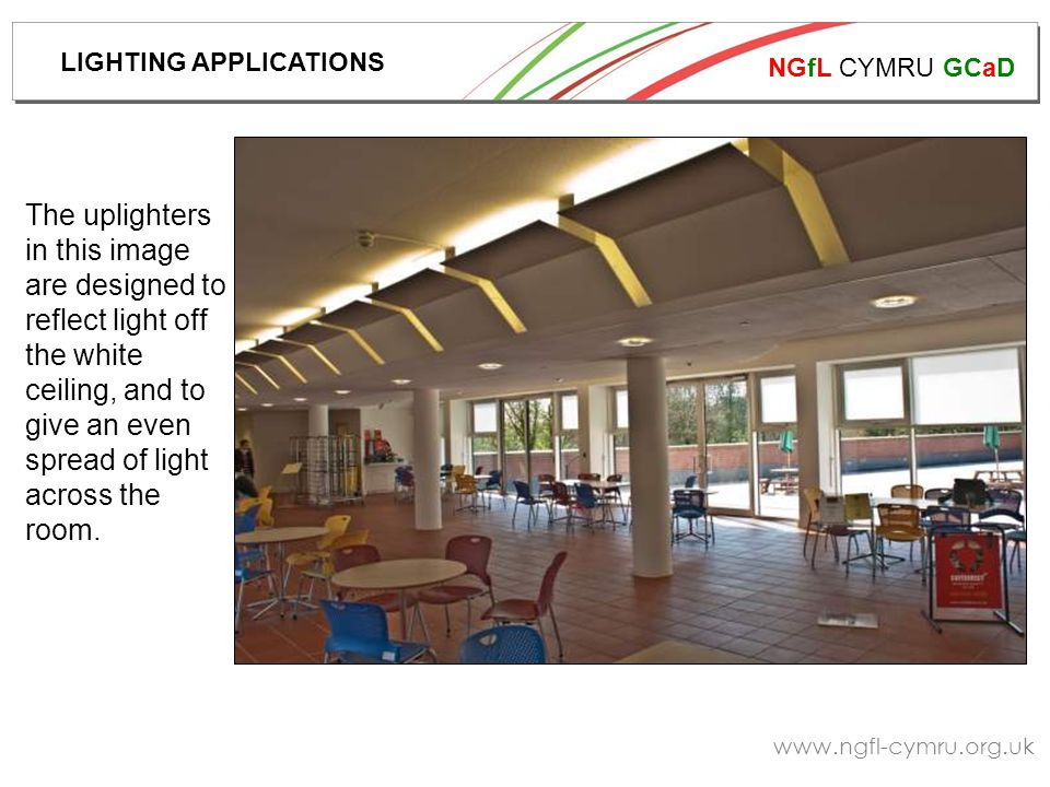 NGfL CYMRU GCaD www.ngfl-cymru.org.uk Recessed downlight, suitable for use in suspended ceilings.