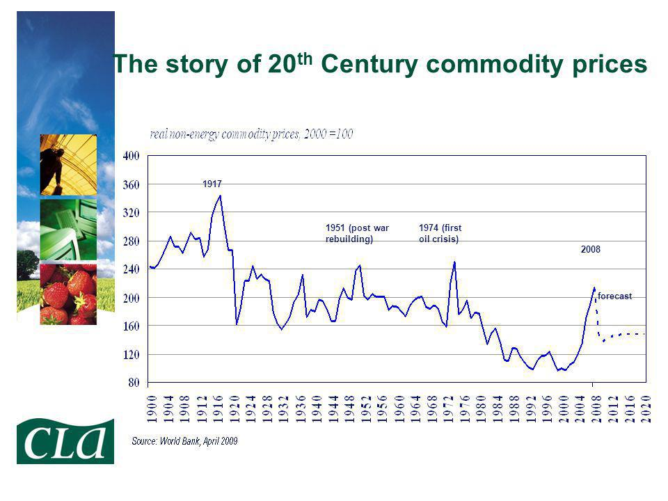The story of 20 th Century commodity prices 1917 1951 (post war rebuilding) 1974 (first oil crisis) 2008 forecast