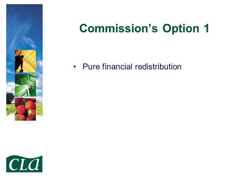 Commissions Option 1 Pure financial redistribution