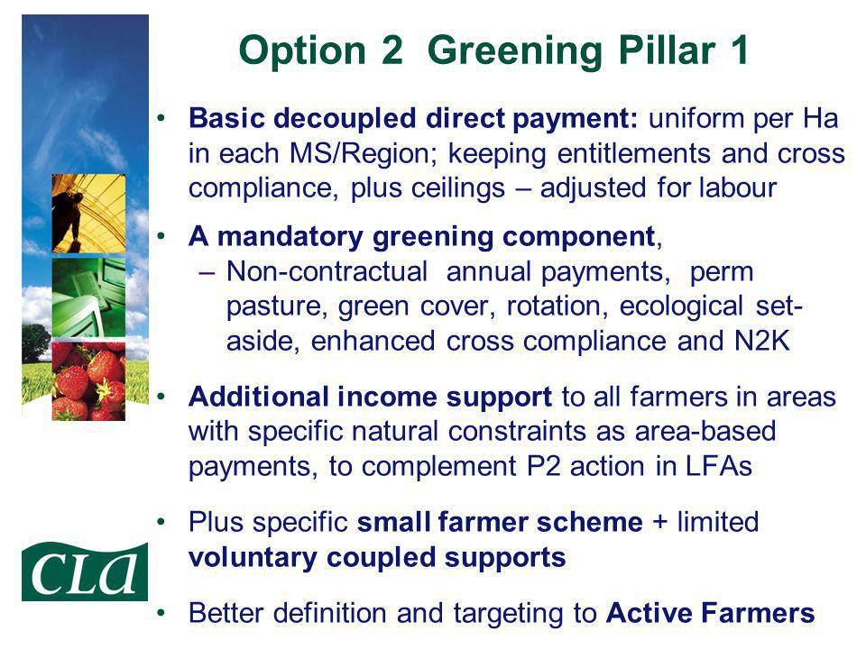 Option 2 Greening Pillar 1 Basic decoupled direct payment: uniform per Ha in each MS/Region; keeping entitlements and cross compliance, plus ceilings – adjusted for labour A mandatory greening component, –Non-contractual annual payments, perm pasture, green cover, rotation, ecological set- aside, enhanced cross compliance and N2K Additional income support to all farmers in areas with specific natural constraints as area-based payments, to complement P2 action in LFAs Plus specific small farmer scheme + limited voluntary coupled supports Better definition and targeting to Active Farmers