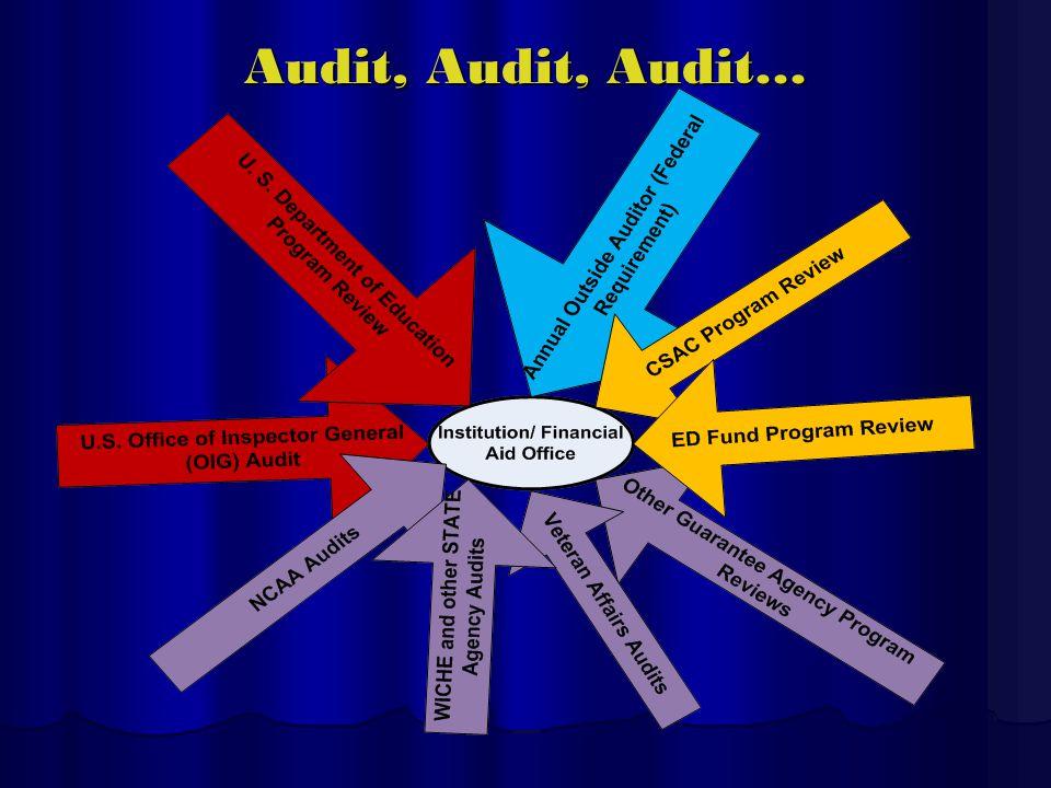 Audit, Audit, Audit…