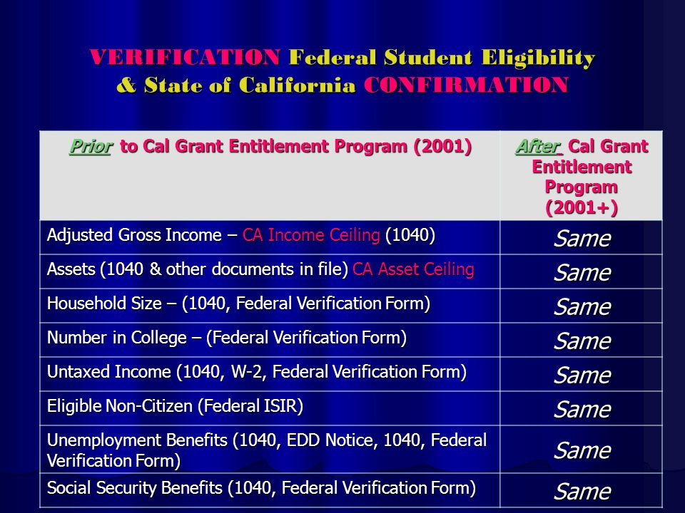 VERIFICATION Federal Student Eligibility & State of California CONFIRMATION Prior to Cal Grant Entitlement Program (2001) After Cal Grant Entitlement Program (2001+) Adjusted Gross Income – CA Income Ceiling (1040) Same Assets (1040 & other documents in file) CA Asset Ceiling Same Household Size – (1040, Federal Verification Form) Same Number in College – (Federal Verification Form) Same Untaxed Income (1040, W-2, Federal Verification Form) Same Eligible Non-Citizen (Federal ISIR) Same Unemployment Benefits (1040, EDD Notice, 1040, Federal Verification Form) Same Social Security Benefits (1040, Federal Verification Form) Same