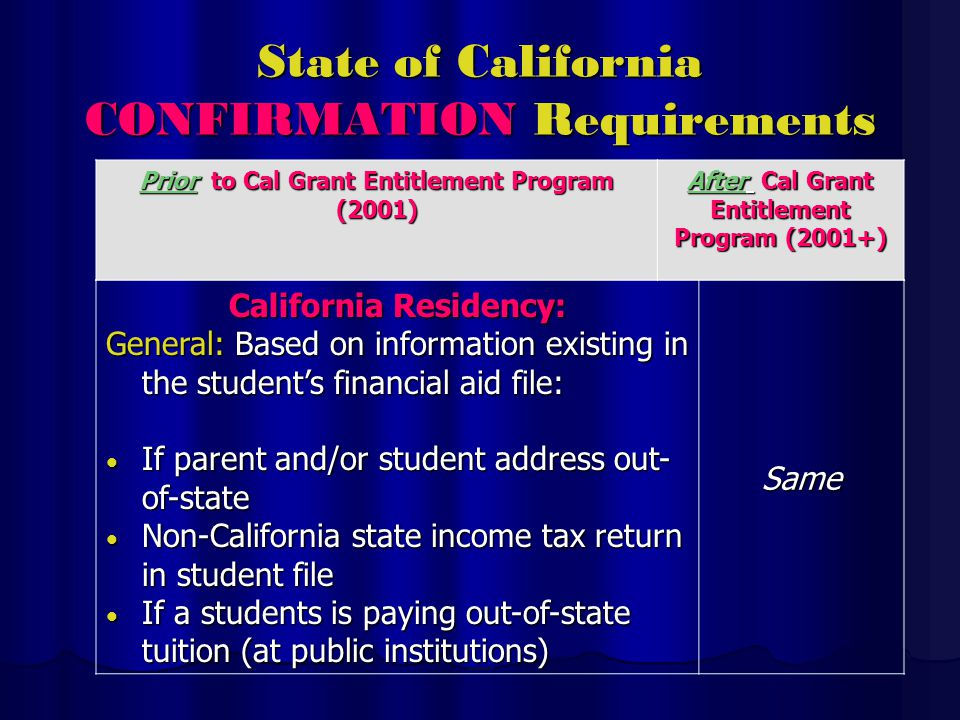 State of California CONFIRMATION Requirements California Residency: General: Based on information existing in the students financial aid file: If parent and/or student address out- of-state If parent and/or student address out- of-state Non-California state income tax return in student file Non-California state income tax return in student file If a students is paying out-of-state tuition (at public institutions) If a students is paying out-of-state tuition (at public institutions) Same Prior to Cal Grant Entitlement Program (2001) After Cal Grant Entitlement Program (2001+)