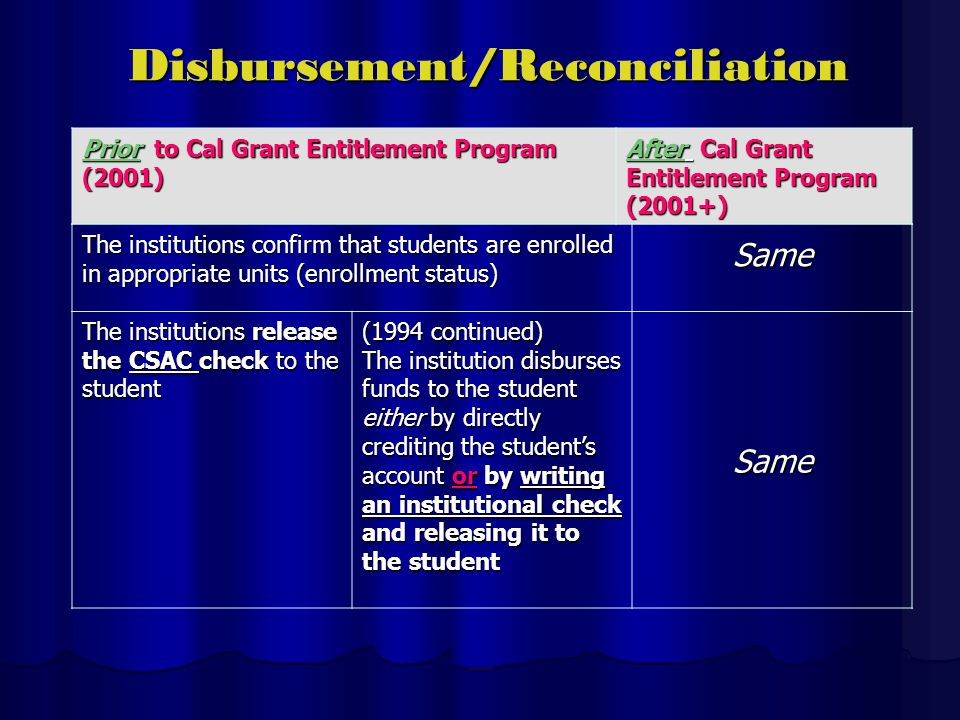 Disbursement/Reconciliation The institutions confirm that students are enrolled in appropriate units (enrollment status) Same The institutions release the CSAC check to the student (1994 continued) The institution disburses funds to the student either by directly crediting the students account or by writing an institutional check and releasing it to the student Same Prior to Cal Grant Entitlement Program (2001) After Cal Grant Entitlement Program (2001+)