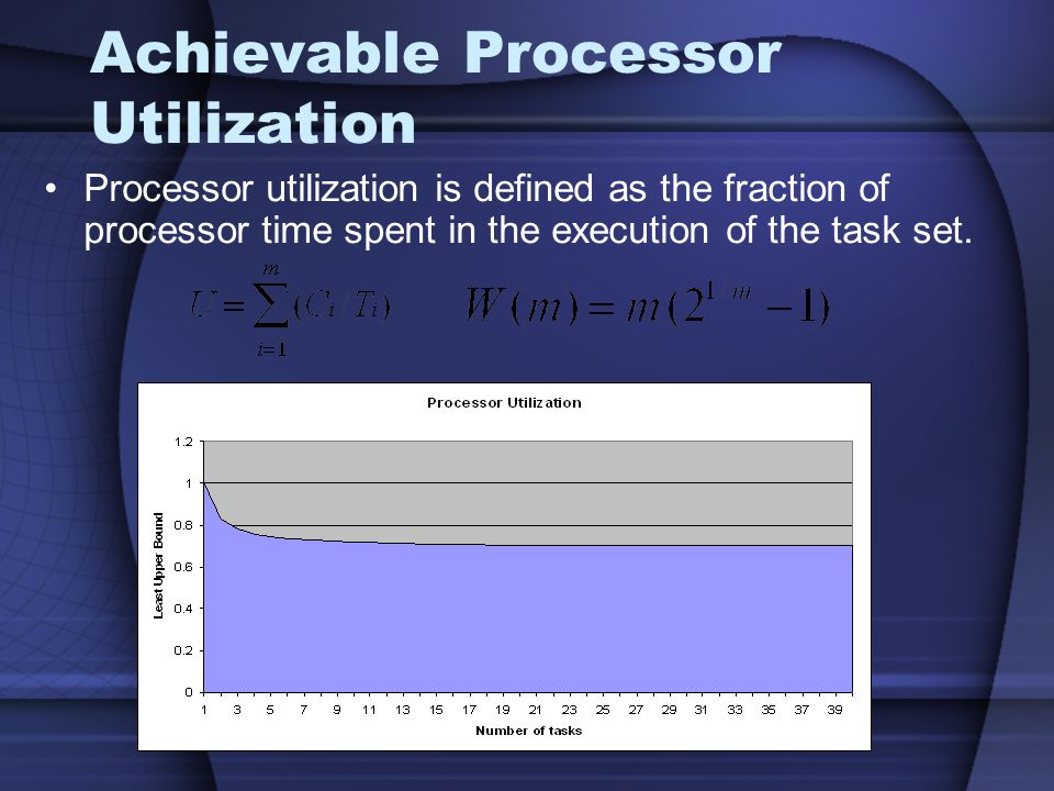 Achievable Processor Utilization Processor utilization is defined as the fraction of processor time spent in the execution of the task set.