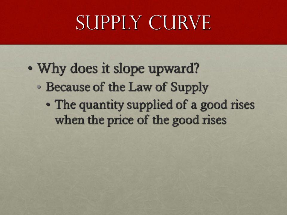 Supply Curve Why does it slope upward Why does it slope upward.