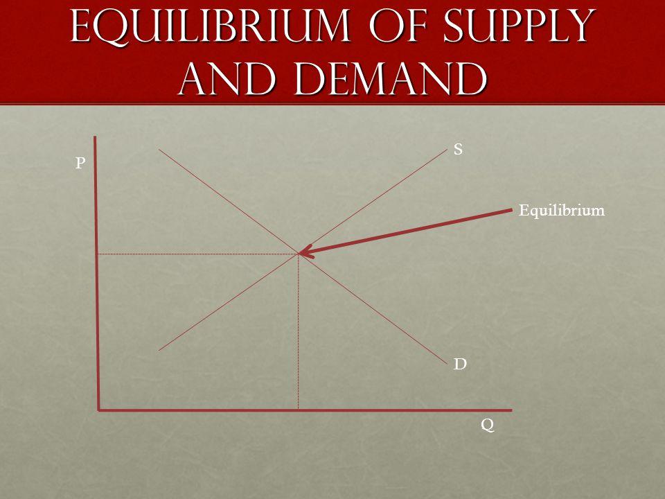 Equilibrium of supply and demand P Q D S Equilibrium