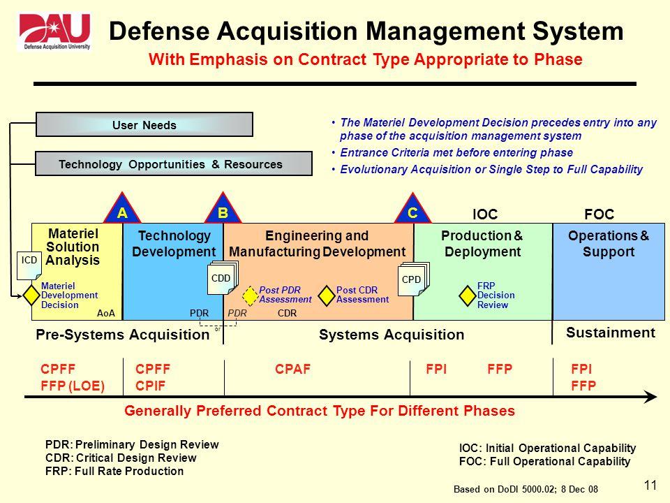 11 Defense Acquisition Management System The Materiel Development Decision precedes entry into any phase of the acquisition management system Entrance