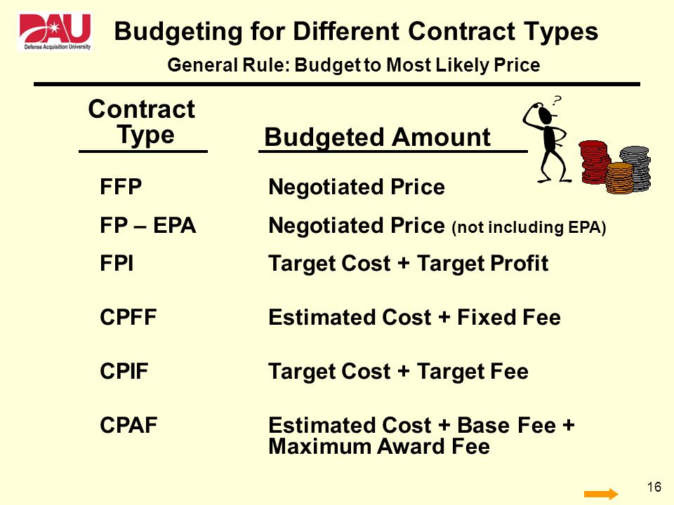 16 FFP Negotiated Price FP – EPA Negotiated Price (not including EPA) FPI Target Cost + Target Profit CPFF Estimated Cost + Fixed Fee CPIF Target Cost