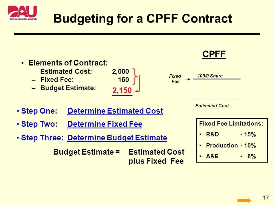 17 Elements of Contract: – Estimated Cost: 2,000 – Fixed Fee: 150 – Budget Estimate: Budgeting for a CPFF Contract Step One: Determine Estimated Cost