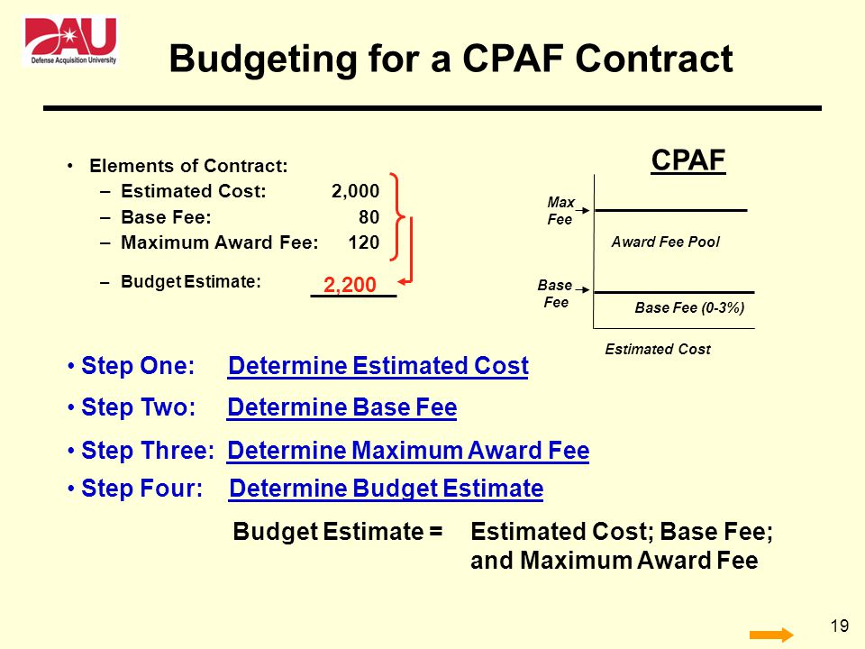 19 Elements of Contract: –Estimated Cost: 2,000 –Base Fee: 80 –Maximum Award Fee: 120 Budgeting for a CPAF Contract –Budget Estimate: 2,200 Step One: