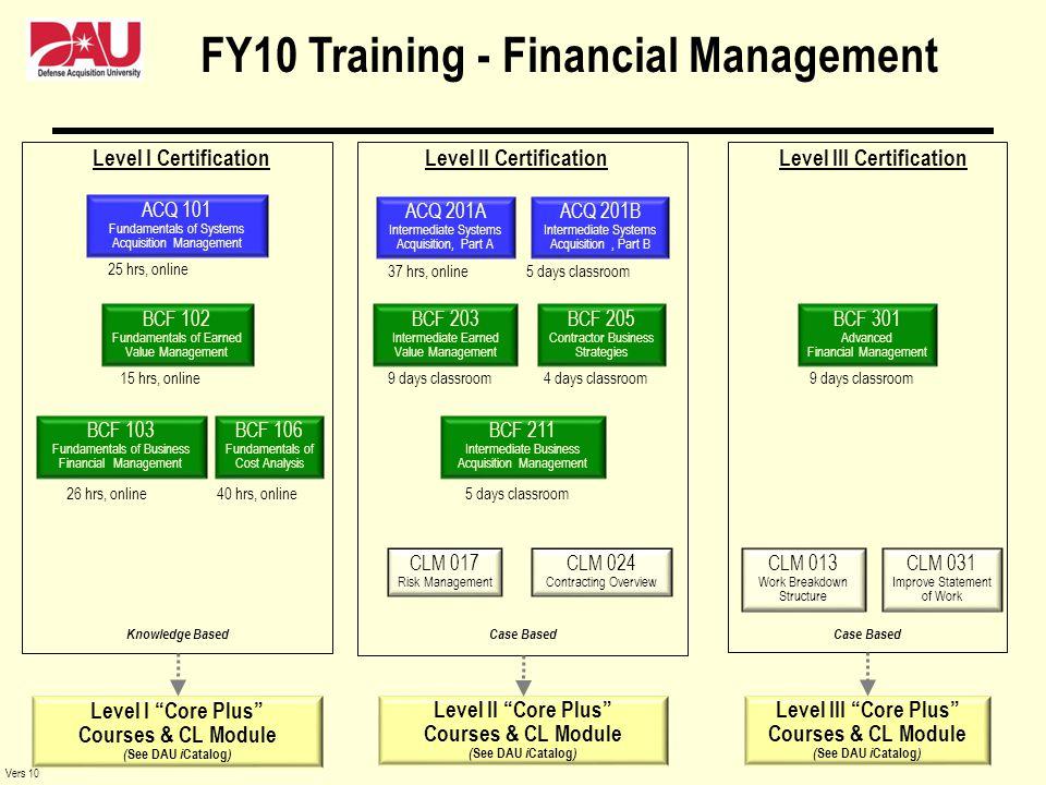 FY10 Training - Financial Management BCF 301 Advanced Financial Management CLM 031 Improve Statement of Work CLM 013 Work Breakdown Structure Level II