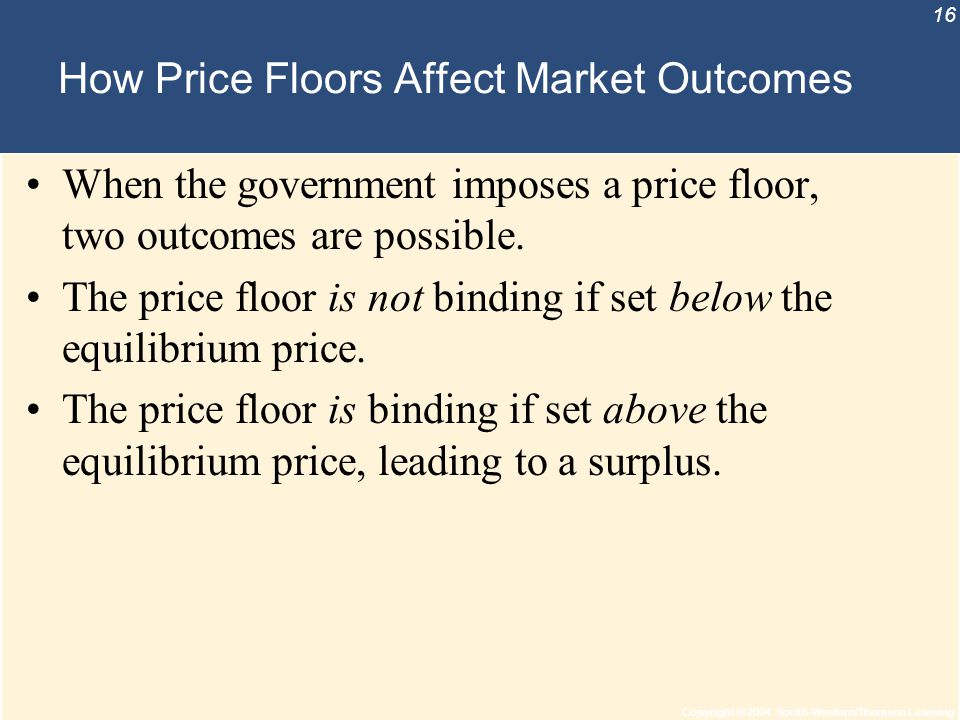 Copyright © 2004 South-Western/Thomson Learning 16 How Price Floors Affect Market Outcomes When the government imposes a price floor, two outcomes are