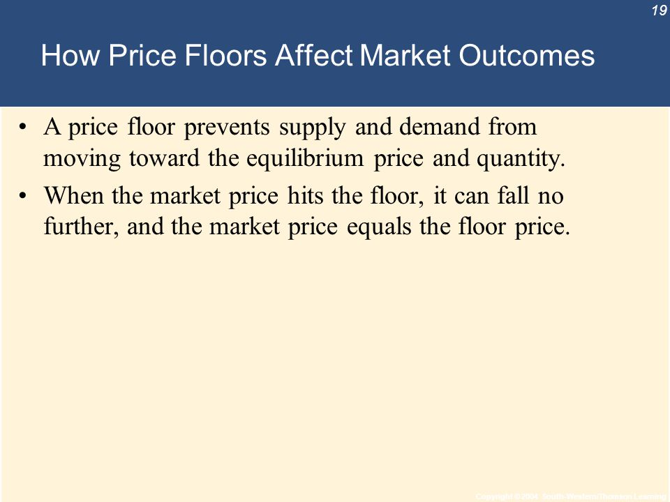 Copyright © 2004 South-Western/Thomson Learning 19 How Price Floors Affect Market Outcomes A price floor prevents supply and demand from moving toward