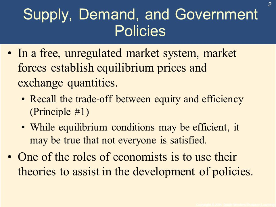 Copyright © 2004 South-Western/Thomson Learning 2 Supply, Demand, and Government Policies In a free, unregulated market system, market forces establis
