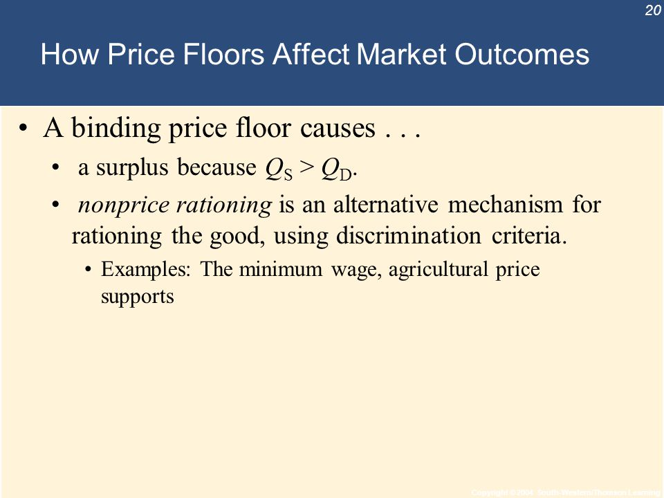 Copyright © 2004 South-Western/Thomson Learning 20 How Price Floors Affect Market Outcomes A binding price floor causes... a surplus because Q S > Q D