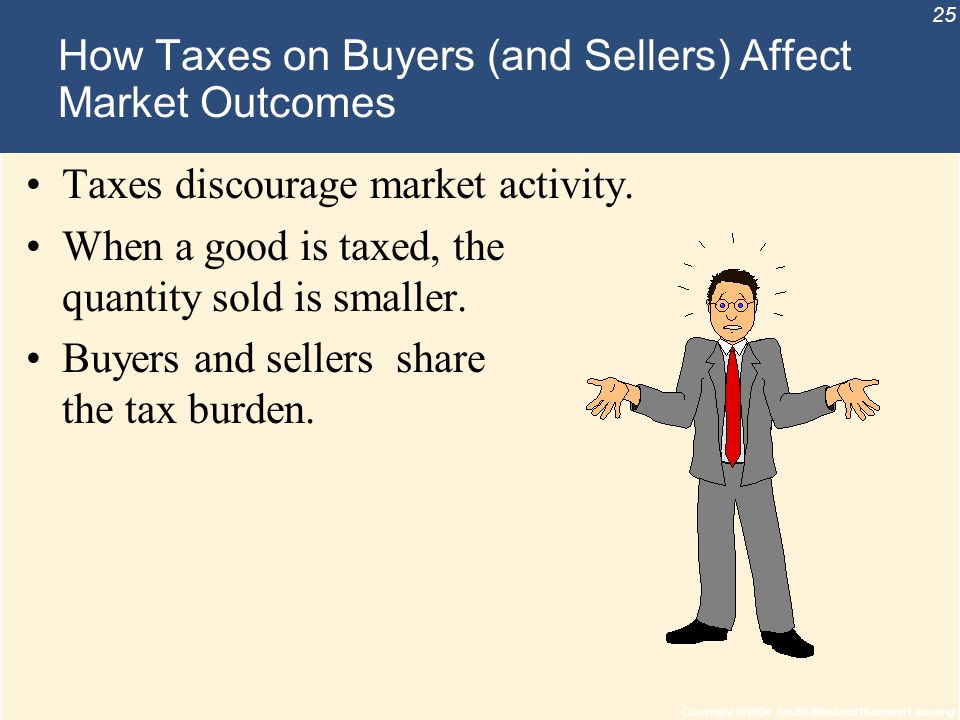 Copyright © 2004 South-Western/Thomson Learning 25 How Taxes on Buyers (and Sellers) Affect Market Outcomes Taxes discourage market activity. When a g