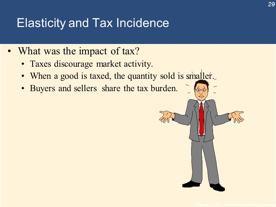 Copyright © 2004 South-Western/Thomson Learning 29 Elasticity and Tax Incidence What was the impact of tax? Taxes discourage market activity. When a g