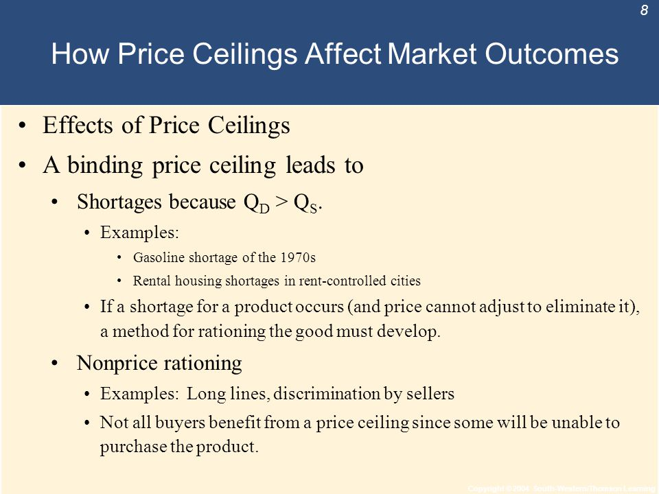 Copyright © 2004 South-Western/Thomson Learning 19 How Price Floors Affect Market Outcomes A price floor prevents supply and demand from moving toward the equilibrium price and quantity.