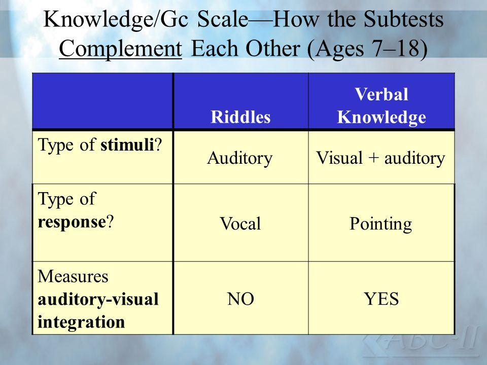 Knowledge/Gc ScaleHow the Subtests Complement Each Other (Ages 7–18) Riddles Verbal Knowledge Type of stimuli? AuditoryVisual + auditory Type of respo