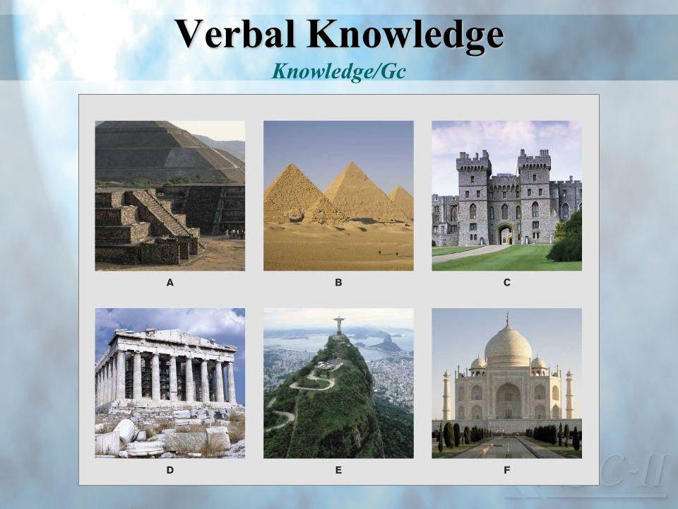 Verbal Knowledge Verbal Knowledge Knowledge/Gc